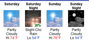 weekendforecast.png
